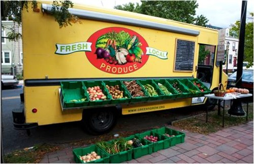 Image result for mobile food